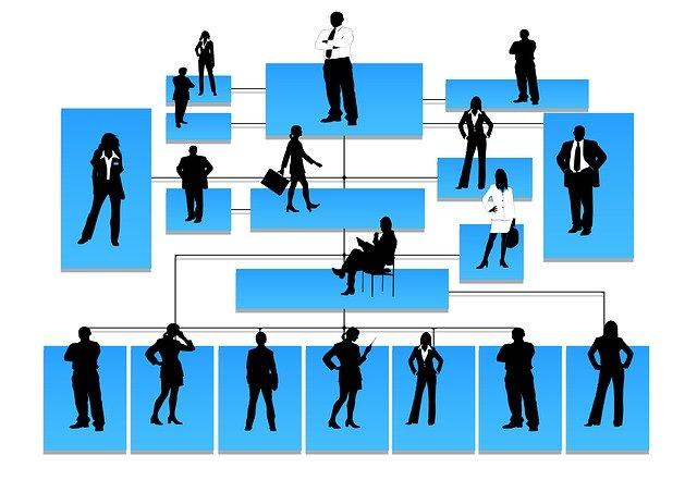 Schéma zaměstnanecké hierarchie