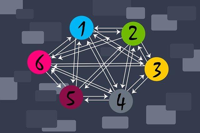 síť několika barevně označených míst propojených odkazy